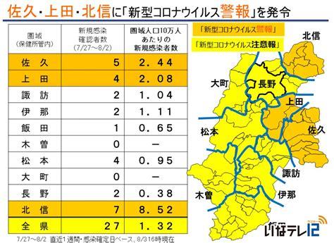 長野 県 ニュース コロナ