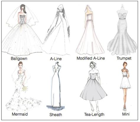 wedding style chart  wedding gowns  visit