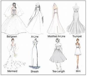 20 best images about wedding dress styles on pinterest for Types of wedding dresses styles