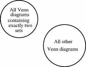 Stupid Venn Diagram Joke