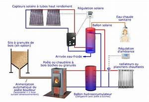 chaudiere solaire devis chauffe eau solaire opera cesson With installation chauffage solaire piscine 12 prix chauffe eau installation electrique instantane
