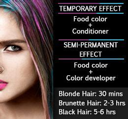 food coloring hair dye yes you can dye your hair with food coloring here s how