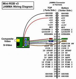 Jrok U0026 39 S Rgb To Ntsc Or Pal Video Encoder    Tv Converter Faq