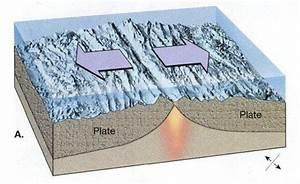 Geol 101 Study Guide  2013-14 Robinson