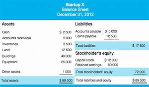 startup financials template - so you re a startup how to deal with financial statements