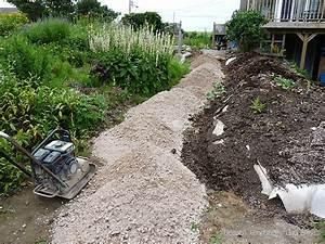 construire des allees ou chemins au jardin amenager des With jardin gravier comment faire 4 allee de jardin amenager des allees chemins ou sentiers