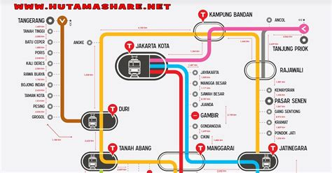 peta rute krl commuterline terbaru  hutama share