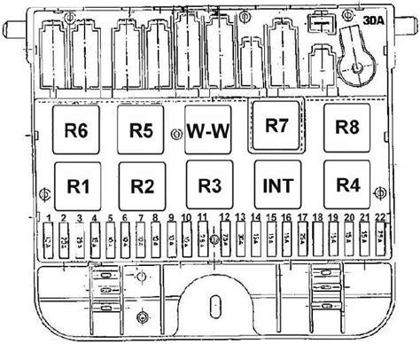 Skoda Felicium Fuse Box Diagram skoda felicia fuse box diagram 187 fuse diagram
