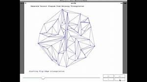 Transforming A Delaunay Triangulation Into A Voronoi