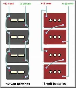 Aaa Battery Box Wiring Diagram 4 : battery wiring diagrams bha solar ~ A.2002-acura-tl-radio.info Haus und Dekorationen