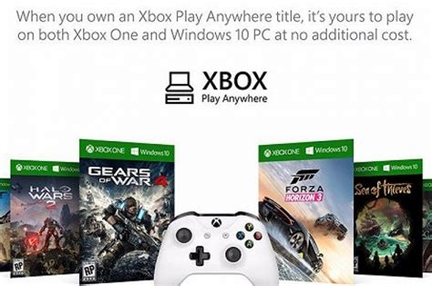 xbox play anywhere taking a look at the pros and cons of xbox play anywhere thexboxhub