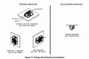 Lester 48 Volt Battery Charger Wiring Diagram