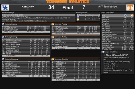 Kentucky Wildcats highlights, box score, MVP from historic ...
