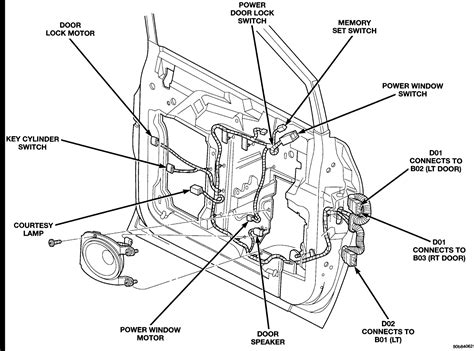 2002 Caravan Heater Wiring by 2002 Caravan Heater Wiring Printable Worksheets And