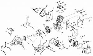 Ryobi Ry34007 30cc Power Head Parts And Accessories
