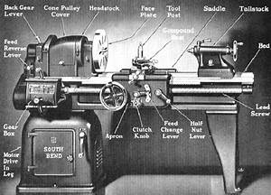 Labeled Simple Diagram Of Lathe Machine