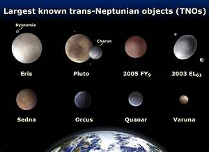 What Is The Kuiper Belt? - Universe Today