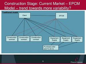 Managing Risk And Cost In Mining Infrastructure