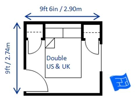 Minimum Size For Bedroom by Bedroom Size