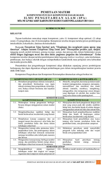 Jelaskan pengertian efek rumah kaca dan pemanasan global. Bahasa Inggris Halaman 103 Kelas 9 - Unduh File Guru