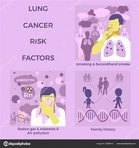 Lung Cancer Risk Factors Exposure Smoking Secondhand Smoke