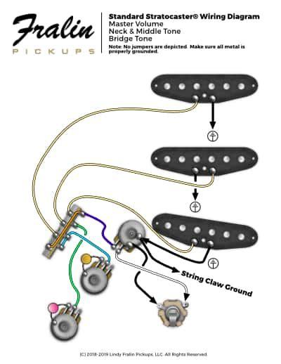 Standard Strat Wiring Diagram by Lindy Fralin Wiring Diagrams Guitar And Bass Wiring Diagrams