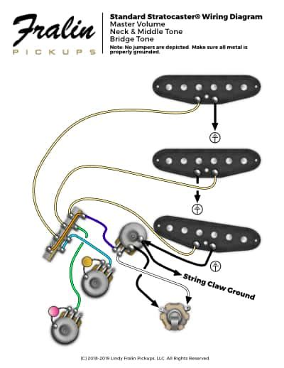 Lindy Fralin Wiring Diagrams Guitar Bass