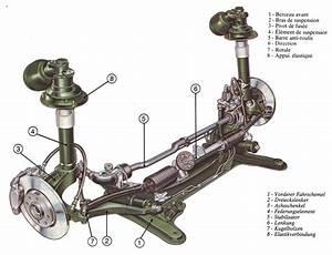 Hydraulic System Xm Citroen Citro U00ebn Hydraulics Bx