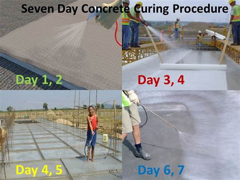 seven day concrete curing procedure maple concrete pumping