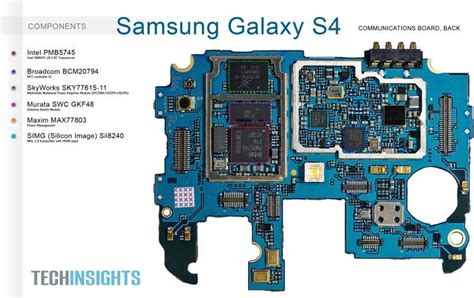 front   galaxy  comms board