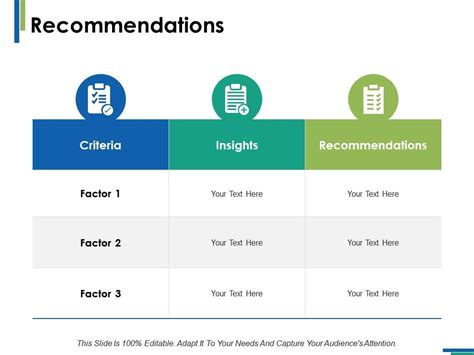 recommendations insights  infographics