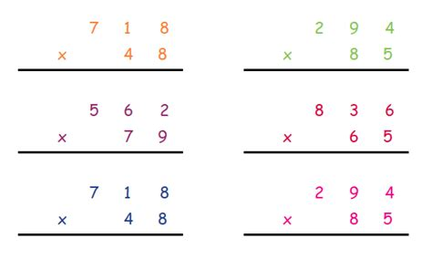 Long Multiplication Explained For Primaryschool Parents  Column Multiplication