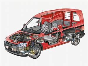 2001-2005 Opel Combo  C