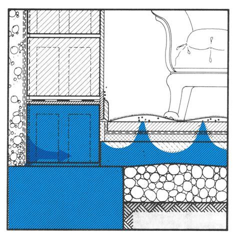 Aufsteigende Feuchtigkeit Im Mauerwerk by Feuchtigkeit Keller Feuchtigkeit Im Keller Ecofort Info