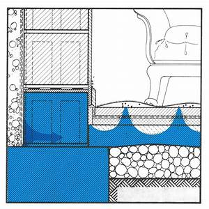 Feuchtigkeit In Wänden : der aquascan f r den keller wir messen die feuchtigkeit ~ Sanjose-hotels-ca.com Haus und Dekorationen