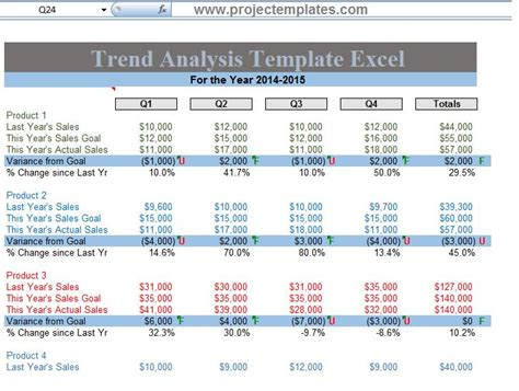 trend analysis template  excel format project