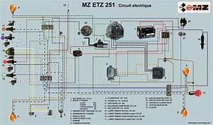 Wiring Color Etz 125 150 251