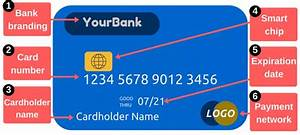 Visa Card Number : how to figure out the zip code to my debit card quora ~ A.2002-acura-tl-radio.info Haus und Dekorationen