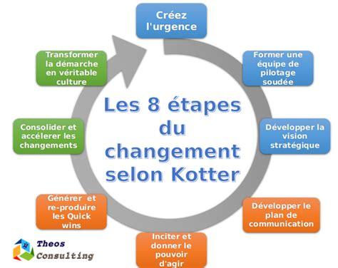 les  etapes du changement selon kotter theos consulting
