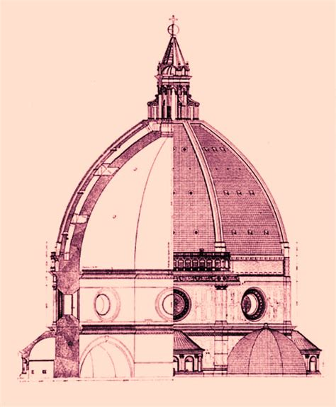 cupola firenze brunelleschi florence cathedral a must see masterpiece of italian