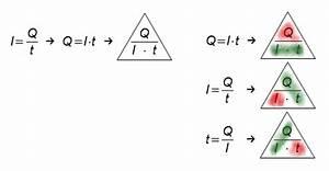 Ladungsmenge Q Berechnen : 1516 unterricht physik 11ph3 felder ~ Themetempest.com Abrechnung