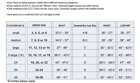 amoena breast forms size chart nearly me breast form sizing chart wph