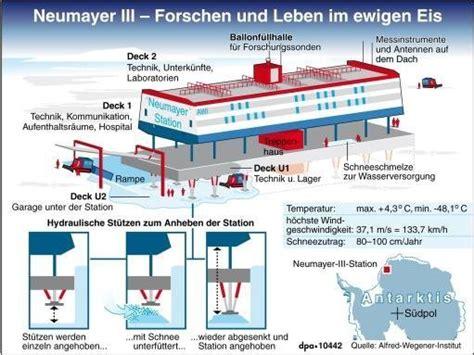 Forschungsstation In Der Antarktis by Jubel In Der Antarktis Er 246 Ffnung Der Neuen Deutschen