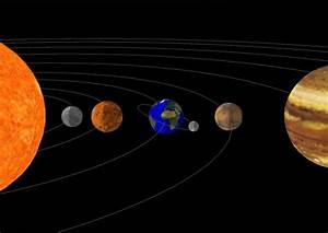 Solar System Gif Animation - Pics about space
