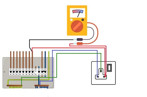 The World Through Electricity Electrical Test Polarity