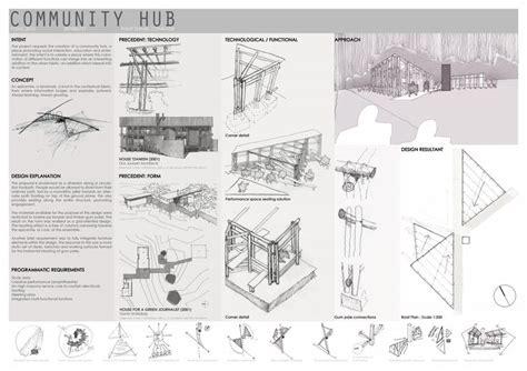 Precedent Study Of Community Hub By Ncm Architects