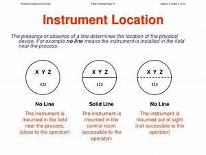 P U0026id Symbols And Diagrams
