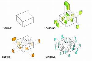 Gallery Of Grow Box    Merge Architects