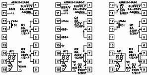 Programmable Process Controller Atr621