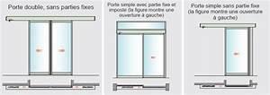 Besam Porte Automatique : portes coulissantes standards besam ~ Premium-room.com Idées de Décoration